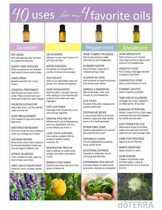 Essential oils for the home www.mydoterra.com/karenmsee