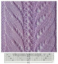 37 ideas for knitting techniques tutorials socks Lace Knitting Stitches, Lace Knitting Patterns, Cable Knitting, Knitting Charts, Lace Patterns, Easy Knitting, Knitting Socks, Knitting Designs, Stitch Patterns