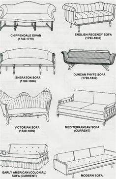 1000 images about styles guide on pinterest furniture for Types of furniture styles