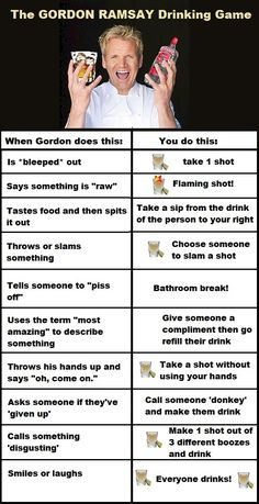 The Gordon Ramsay Drinking Game! I'd be in a coma after one episode on Kitchen Nightmares The Gordon Ramsay Drinking Game! I'd be in a coma after one episode on Kitchen Nightmares Movie Drinking Games, Drinking Games For Parties, Drinking Memes, Game Quotes, Funny Quotes, Party Quotes, Spit Take, Chef Gordon Ramsay, Gordon Ramsay Funny