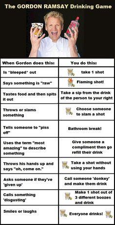 The Gordon Ramsay Drinking Game!!