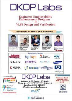 7 Best Vlsi Design Verification Images Software Development Job Opportunities Train