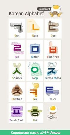 Educational infographic : Do you want to Fancy Lock page for learning Korean? Here is Korean alphabet Consonant pic! Feel Free to use it! Educational infographic & data visualisation Do you want to Fancy Korean Alphabet Letters, Hangul Alphabet, Learn Korean Alphabet, Alphabet Worksheets, Korean Slang, Korean Phrases, Korean Words Learning, Korean Language Learning, Spanish Language