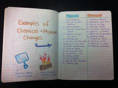 Chemical vs. Physical Change (ISN) Interactive Student Notebook