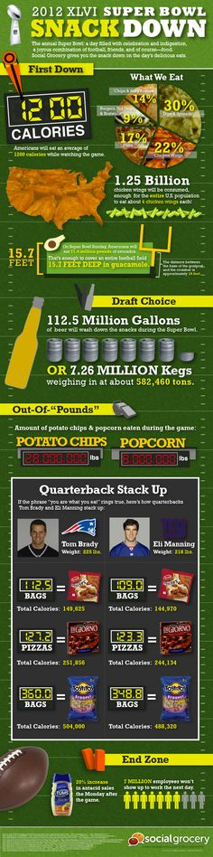 Super Bowl Snackdown [INFOGRAPHIC]