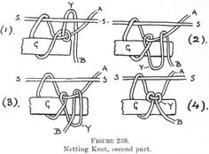 Figure 238.Netting Knot, second part.