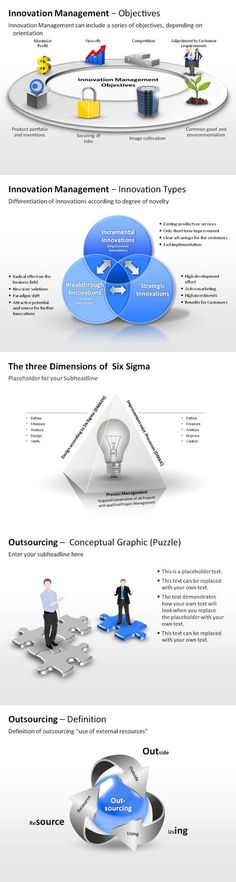 Strategic Management PowerPoint Templates #powerpoint #business