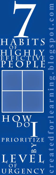 Created for Learning: 7 Habits of Highly Effective People - Urgency Matrix http://createdforlearning.blogspot.com/