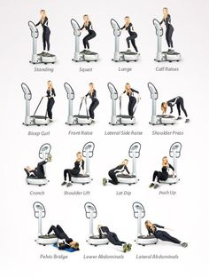 different types of exercises we do here on our plates!