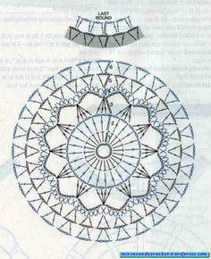 Afbeeldingsresultaat voor mandalas tejidas a crochet patrones Crochet Diy, Mandala Au Crochet, Crochet Stone, Crochet Circles, Crochet Blocks, Crochet Round, Crochet Squares, Thread Crochet, Crochet Motif