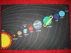 """""""El sistema solar """" Materiales en nuestra tienda: Cartulina 50 x 65: 0,70 € Plastilina 45 gr.: 0,45 € Rotulador plateado: 1,60 €"""