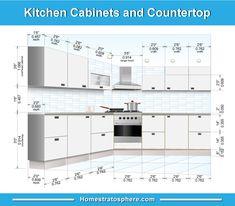 Kitchen cabinet layout dimensions - Home Design Kitchen Cabinet Dimensions, Kitchen Cabinet Layout, New Kitchen Cabinets, Built In Cabinets, Kitchen Layout Plans, Kitchen Planning, Cupboards, Kitchen Storage, Küchen Design