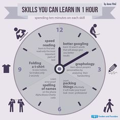 Skills You Can Learn In 1 Hour  spending 10 minutes on each skill #productivity