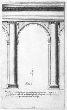 Jacopo Barozzi da Vignola (1507-1573), 'Regola delli Cinque Ordini d'Architettura', Rome 1562; Plate XVI: Ionic Order, Intercolumniation with Arch.