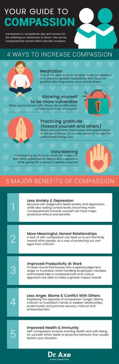How to Activate Your Brain's Caring Center: Compassion - Dr. Axe