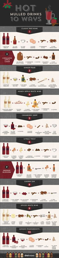 If you live in an area where it's super chilly already, try mulling some wine with spices and citrus. | 19 Helpful Charts For Anyone Cooking Thanksgiving Dinner