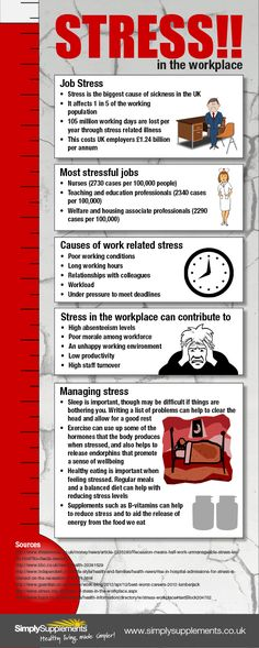 Have you ever wondered what the most stressful job is in the UK? Do you suffer from workplace stress and want to know how to help ease the problem? Read on for more information.
