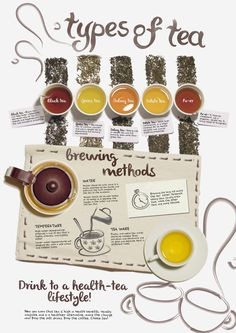 Have a health-tea lifestyle by Pamela Ang, via Behance