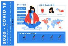 Aceste Tik-Tok-uri amuzante te vor ajuta să treci mai repede peste acestă pandemie de Coronavirus Sore Throat And Cough, Names, Student, America