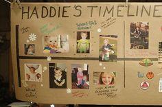 Timeline for life events Graduation/Birthday  Parenthood-Haddies Timeline