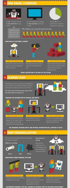 LEGO MINDSTORMS Infographic (2 of 3)