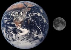 Earth Moon Comparison. Image credit: NASA
