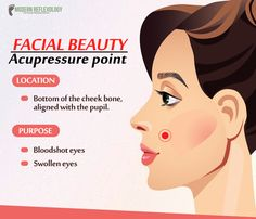 Find the #FacialBeauty #Acupressure point to resolve your eye issues. #ModernReflexology