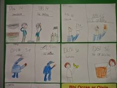 I teach one of the ten Gaeilge themes for 3 weeks at a time. I feel the class really learn this way. I display my Gaeilge theme for 3 week. Irish, Teaching, Baseball Cards, Feelings, Irish People, Learning, Education, Ireland, Teaching Manners