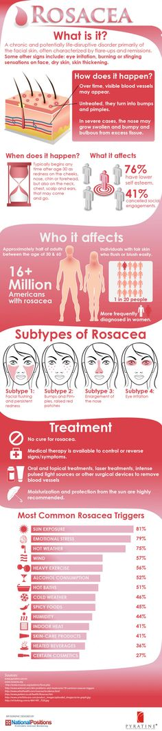 Rosacea ....... Rosacea is a chronic sensitive skin condition often involving inflammation of the cheeks, nose, chin, and forehead. The skin may experience sensitivity, excessive flushing, persistent redness, broken capillaries or breakouts ........ Decrease redness/inflammation and increase hydration are key to control Rosacea .......