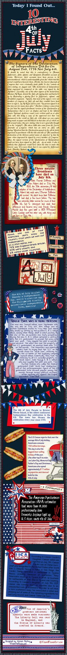 10 Interesting 4th Of July Facts copy