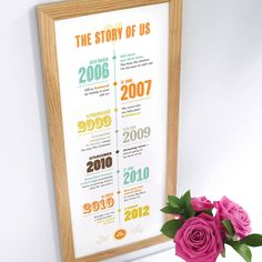 personalised 'story of us' timeline - great anniversary gift