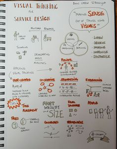"""""""Visual thinking for service design, tips from at Service Design, Twitter"""