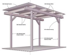 51 DIY Pergola Plans & Ideas You Can Build in Your Garden (Free) #pergolaplansdiy #pergoladiy