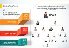 Plano de Marketing Hinode com o Hinode Perito - Saiba já quanto pode ganhar com a Hinode Cosméticos!