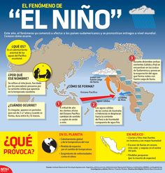 Este año, el fenómeno ya comenzó a afectar a los países sudamericanos y se pronostican estragos a nivel mundial. Conoce cómo ocurre. #Fenomeno #Infographic #World Teaching Science, Social Science, Science And Technology, Earth And Space Science, Earth From Space, Weather Lessons, Home Schooling, Mathematics, Good To Know