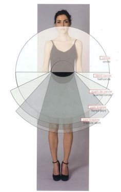 Skirt volume illustration: