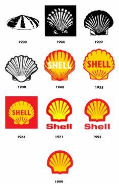 Rebranding Evolution or Revolution Template Free, Logo Template, Vintage Labels, Vintage Signs, Vintage Posters, Logo Sticker, Sticker Design, Shell Oil Company, Shell Gas Station
