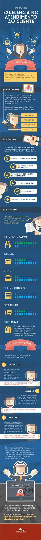 """Infográfico """"Excelência no Atendimento ao Cliente"""" - Blog Tecmedia"""