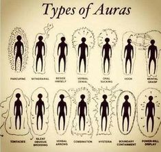Knowing what energies surround you can help find your path better. Auras and Reiki seem to be hand in hand at times. Wiccan Spell Book, Wiccan Spells, Magick, Witchcraft, Wiccan Art, Wiccan Symbols, Les Chakras, Aura Colors, Palmistry