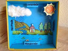 Maqueta de El ciclo y estados del agua. | maquetas escolares ...