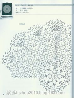 Eying Hand Workshop Series --- Flower Háčkování - Basil Basil - blog