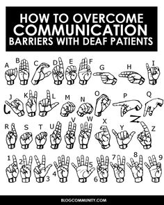 how to overcome barriers to communication ppt