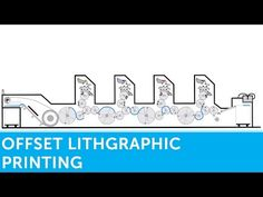 Offset Lithographic Printing - How It Works Video | Presented by Solopress - YouTube