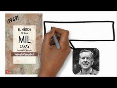 El Héroe de las Mil Caras (J. Campbell) - Resumen Animado - Modelo Lead-Map de Liderazgo Positivo #p #pnl https://plus.google.com/+Uapnlprogramas/posts/iQE3hQbXZWS