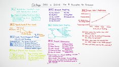 [MUST READ] La bonne méthode en 2016 pour correctement optimiser vos pages pour le #SEO (et éviter le pogo sticking) chez Moz >> http://urlz.fr/3yuz #searchengineoptimizationexamples,