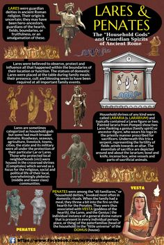 Household deities of the Romans: Lares and Penates Ancient Roman Houses, Ancient Rome, Ancient Greece, Ancient History, European History, Ancient Aliens, American History, World Mythology, Rome Antique