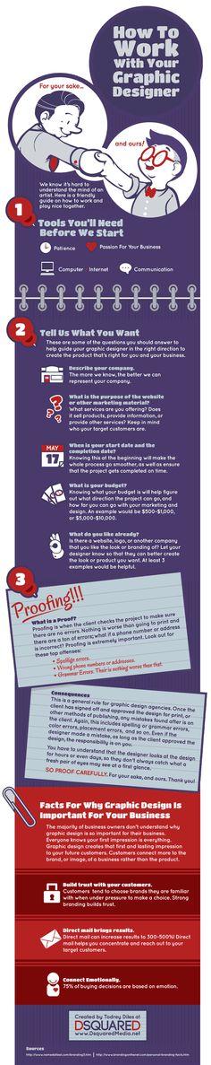 Cómo trabajar con tu diseñador gráfico – consejos para clientes