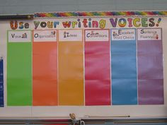 Voice of writing (V- voice O-organization I-ideas C-conventions E-excellent word choice S- sentence fluency) Teaching My Friends!: September 2011bb reads use your writing voices