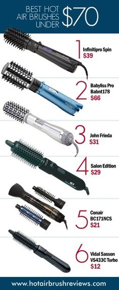 Revlon Ionic Hot Air Dryer and Styler comes with two interchangeable brushes as well as three heat and three speed settings. Heated Hair Brush, Blow Dry Brush, Hair Dryer Brush, Best Hair Dryer, Revlon, Round Hair Brush, Styling Brush, Best Brushes, Hair Tools