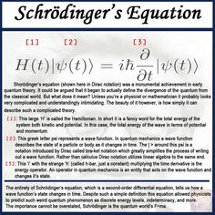 Schrodinger's Equation Dependent Time Or Independet Time Theoretical Physics, Physics And Mathematics, Quantum Physics, General Physics, Quantum World, Physics Formulas, Einstein, Modern Physics, Theory Of Relativity